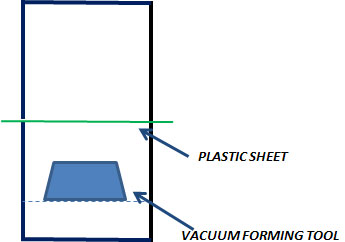 How Vacuum Forming works - step 1