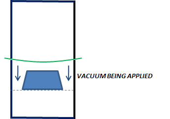 How Vacuum Forming works - step 3